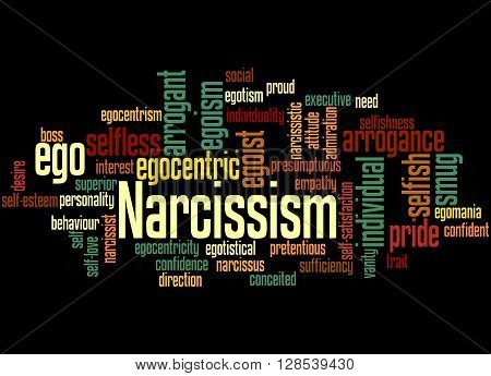Narcissism, Word Cloud Concept 7