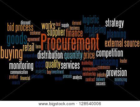 Procurement, Word Cloud Concept 3