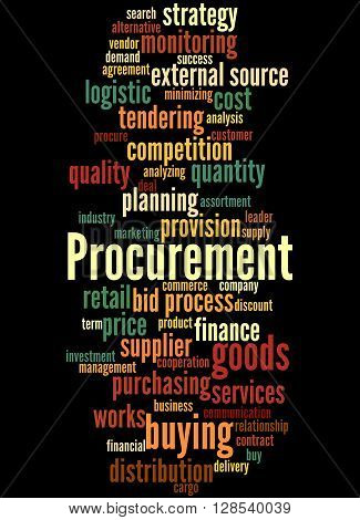 Procurement, Word Cloud Concept 6