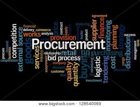 Procurement, Word Cloud Concept 9