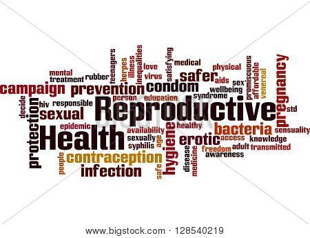 Reproductive Health, Word Cloud Concept