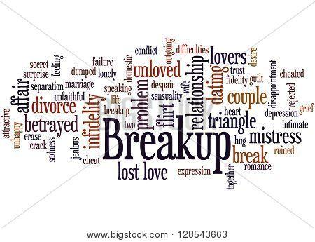 Breakup, Word Cloud Concept 2