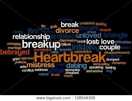 Heartbreak, Word Cloud Concept