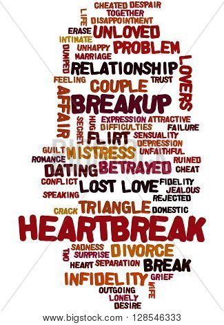 Heartbreak, Word Cloud Concept 3