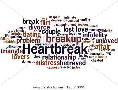 Heartbreak, Word Cloud Concept 7