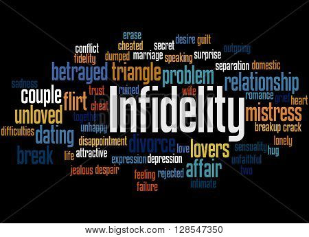 Infidelity, Word Cloud Concept 6
