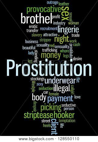 Prostitution, Word Cloud Concept 5