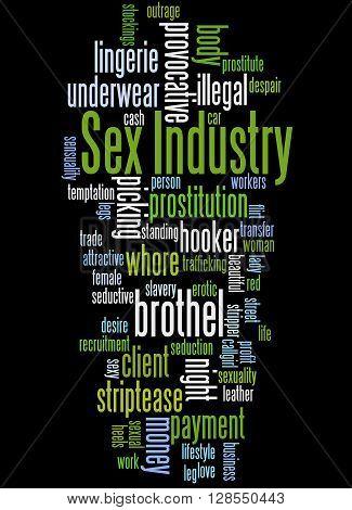 Sex Industry, Word Cloud Concept 4