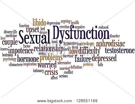 Sexual Dysfunction, Word Cloud Concept 3