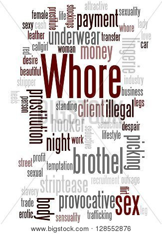 Whore, Word Cloud Concept 7