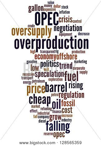 Opec Overproduction, Word Cloud Concept 3