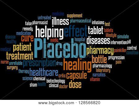 Placebo, Word Cloud Concept 9