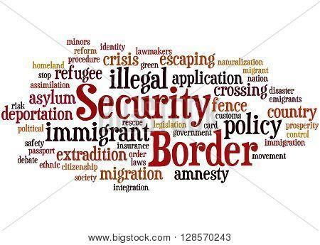 Border Security, Word Cloud Concept 9