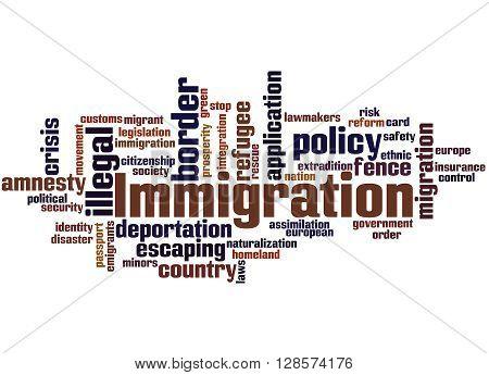 Immigration, Word Cloud Concept 7
