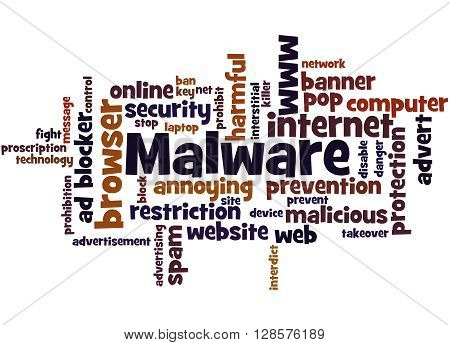Malware, Word Cloud Concept 5