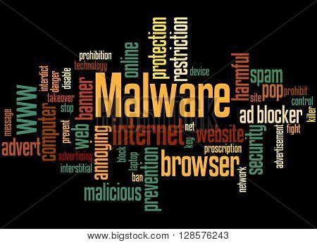 Malware, Word Cloud Concept 9
