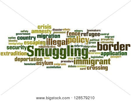 Smuggling, Word Cloud Concept 2
