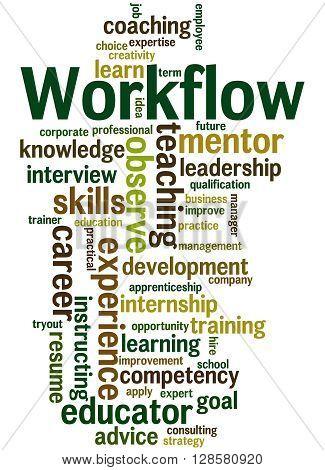 Workflow, Word Cloud Concept 2