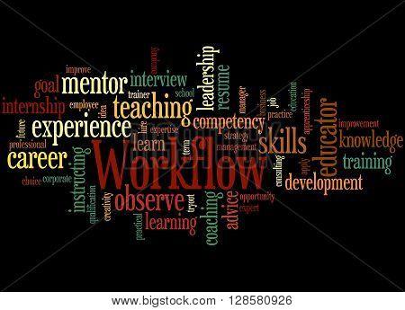 Workflow, Word Cloud Concept 3
