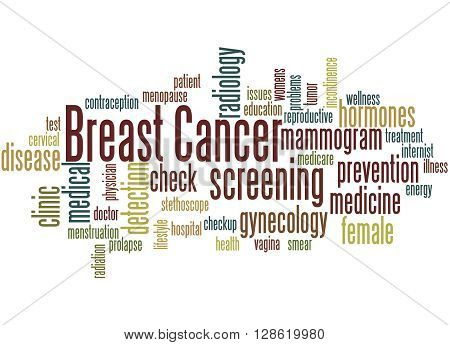 Breast Cancer, Word Cloud Concept 5