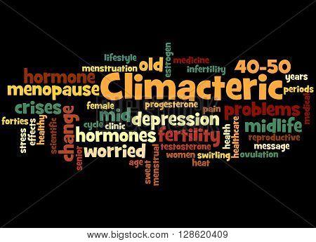 Climacteric, Word Cloud Concept 3
