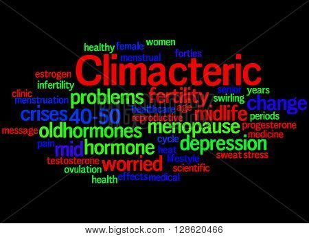 Climacteric, Word Cloud Concept 7