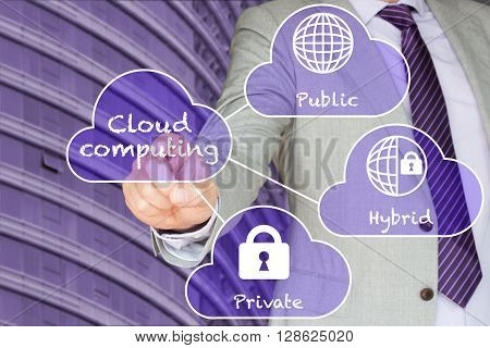 Cloud computing concept businessman presents the 3 different cloud types privatepublic and hybrid