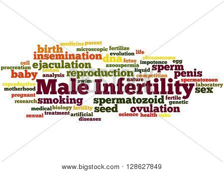 Male Infertility, Word Cloud Concept 2