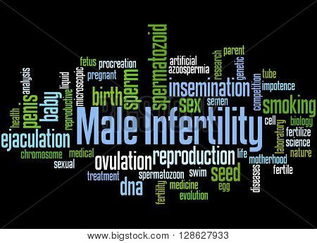 Male Infertility, Word Cloud Concept 5