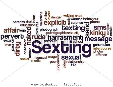 Sexting, Word Cloud Concept 4