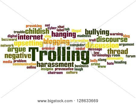 Trolling, Word Cloud Concept