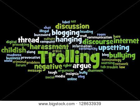 Trolling, Word Cloud Concept 7