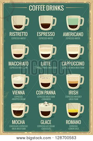 Coffee menu icon set. Coffee beverages types and preparation: ristretto espresso americano macchiato latte cappuccino vienna con panna irish mocha glace romano. Vector flat illustration