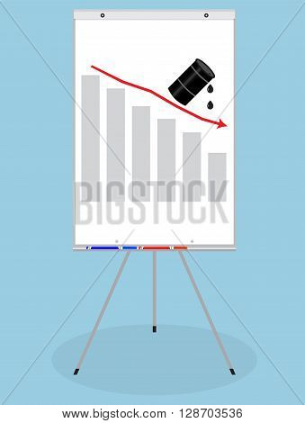 Whiteboard banner with graphic chart oil down. Fuel oil industry business and down fall petroleum or gasoline. Vector flat design illustration