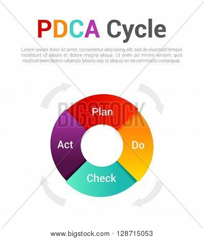 Isolated PDCA Cycle diagram - management concept.  Infographic of control and continuous improvement in business. Plan Do Check Act vector illustration.