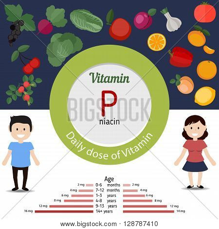 Vitamin P and vector set of vitamin P rich foods. Healthy lifestyle and diet concept. Niacin. Daily dose of vitamin P.