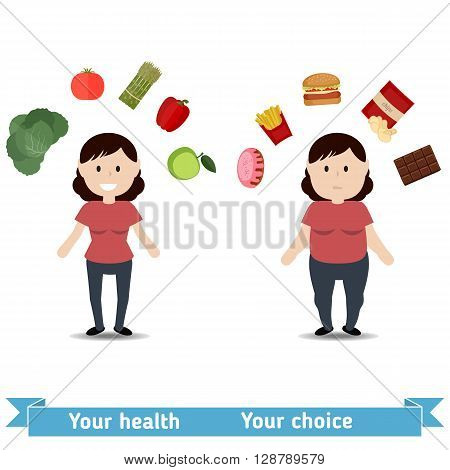 Healthy and unhealthy lifestyle concept. Fat and thin woman. Icons of healthy foods and unhealthy foods.