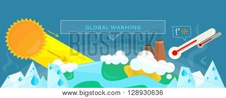 Ecology banner concept global warming. Most of the environmental problem of global warming melting glaciers and later raising the temperature on land. Solar danger effect climate. Vector illustration