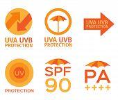 uva, uvb, spf logo on white background poster