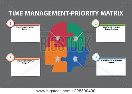 Time Management Priority Matrix Concept Vector