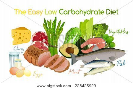 Low Carbohydrate Diet Poster. Colourful Vector Illustration Isolated On A White Background. Healthy