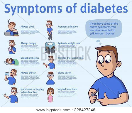 The Symptoms Of Diabetes, Infographics. Vector Illustration For Medical Journal Or Brochure. Young M