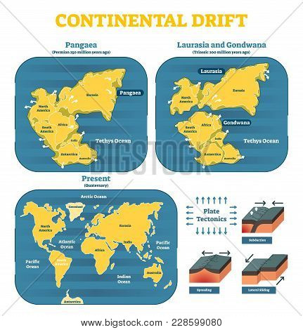 Continental Drift Chronological Movement, Historical Timeline With Earth Continents: Pangaea, Lauras