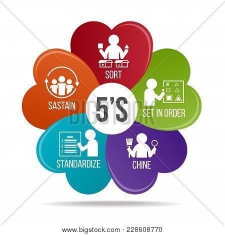 5s Methodology Management. Sort. Set In Order. Shine. Standardize And Sustain. Flower Infographic Ve
