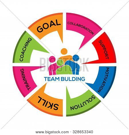 Team Building Infographic. Vector Illustration. Concept Map About Team Building