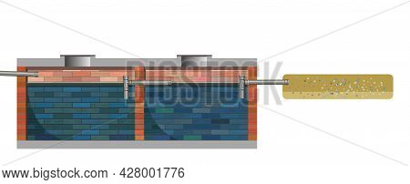 Drainage Of Waste Water From The House. Eco-protective Structure. Schematic Diagram. Dirty Liquid Di