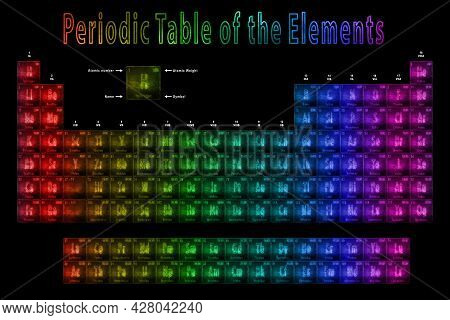 Periodic Table Of The Elements, Chemical Elements, Sign With Atomic Number And Atomic Weight, New Pe