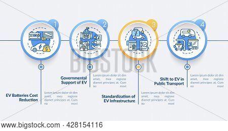 Ev Charging Infrastructure Vector Infographic Template. Hybrid Car Presentation Outline Design Eleme