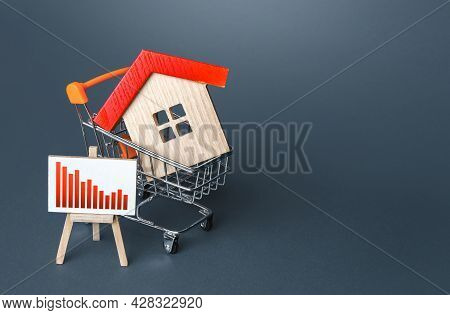 House In A Cart And An Red Decline Graph On Easel. Low Property Value, Low Price. Fall Of The Market