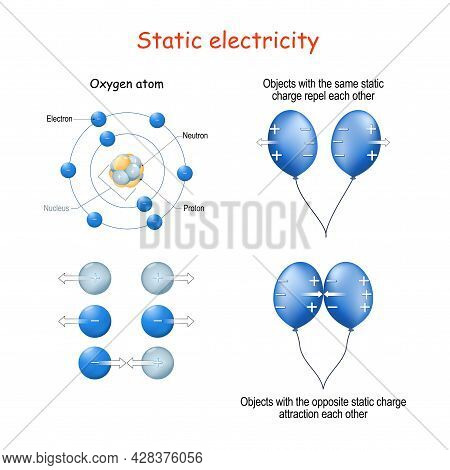 Static Electricity For Example Two Blue Balloons, Structure Of Oxygen Atom, Or Protons And Electrons